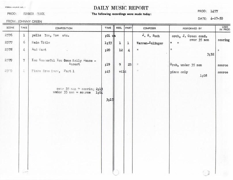 April-27,-1950-Scoring