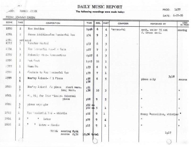 April 29, 1950 Scoring