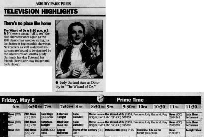 May-8,-1998-TV-SHOWING-Asbury_Park_Press