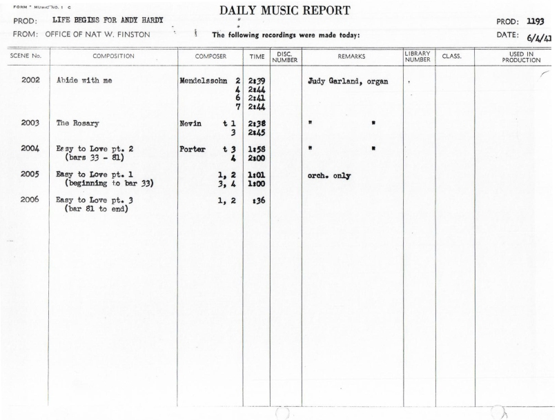 June 4, 1941 Abide With Me etc