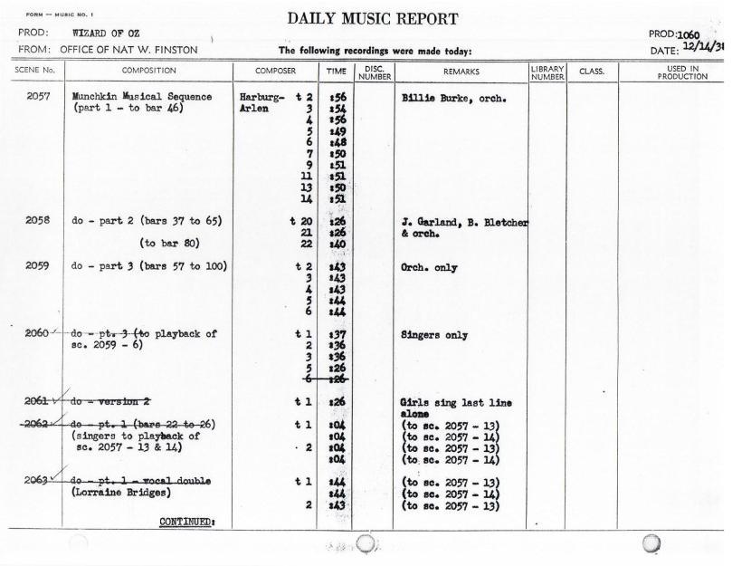 December 14, 1938 Munchkin Musical Sequence 1