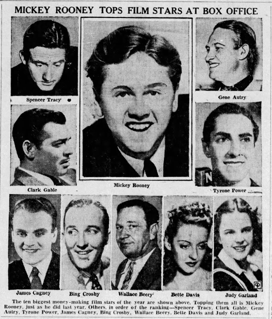 January-2,-1941-TOP-TEN-The_Press_Democrat-(Santa-Rosa)